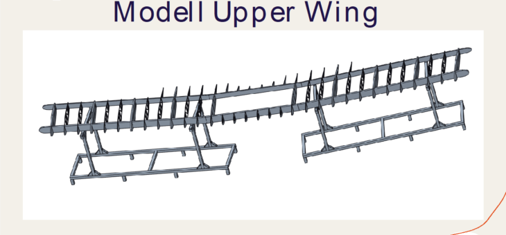 Helling (workbench) for wing assembly